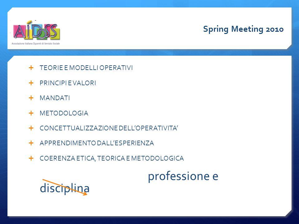  TEORIE E MODELLI OPERATIVI  PRINCIPI E VALORI  MANDATI  METODOLOGIA  CONCETTUALIZZAZIONE DELL'OPERATIVITA'  APPRENDIMENTO DALL'ESPERIENZA  COERENZA ETICA, TEORICA E METODOLOGICA professione e disciplina Spring Meeting 2010