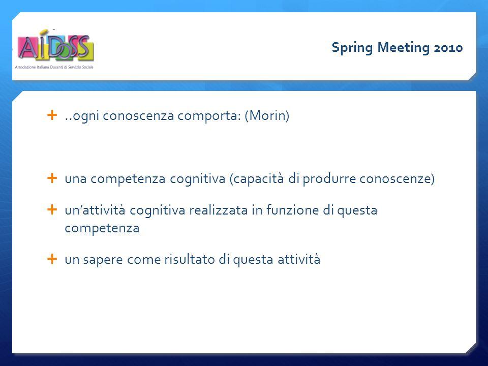 ..ogni conoscenza comporta: (Morin)  una competenza cognitiva (capacità di produrre conoscenze)  un'attività cognitiva realizzata in funzione di questa competenza  un sapere come risultato di questa attività Spring Meeting 2010