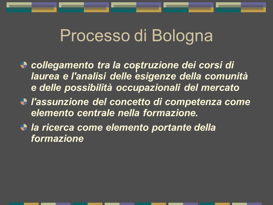 I Processo di Bologna collegamento tra la costruzione dei corsi di laurea e l analisi delle esigenze della comunità e delle possibilità occupazionali del mercato l assunzione del concetto di competenza come elemento centrale nella formazione.