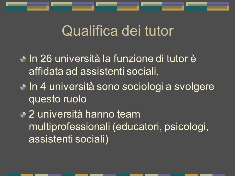 Qualifica dei tutor In 26 università la funzione di tutor è affidata ad assistenti sociali, In 4 università sono sociologi a svolgere questo ruolo 2 università hanno team multiprofessionali (educatori, psicologi, assistenti sociali)