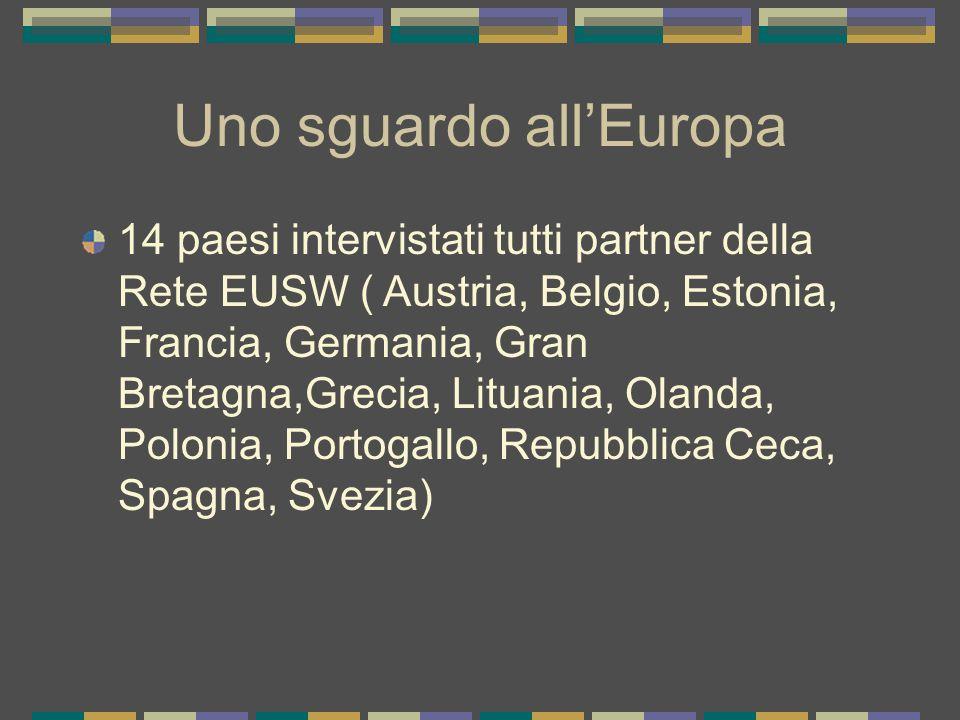 Uno sguardo all'Europa 14 paesi intervistati tutti partner della Rete EUSW ( Austria, Belgio, Estonia, Francia, Germania, Gran Bretagna,Grecia, Lituania, Olanda, Polonia, Portogallo, Repubblica Ceca, Spagna, Svezia)