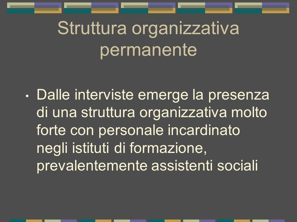 Struttura organizzativa permanente Dalle interviste emerge la presenza di una struttura organizzativa molto forte con personale incardinato negli istituti di formazione, prevalentemente assistenti sociali
