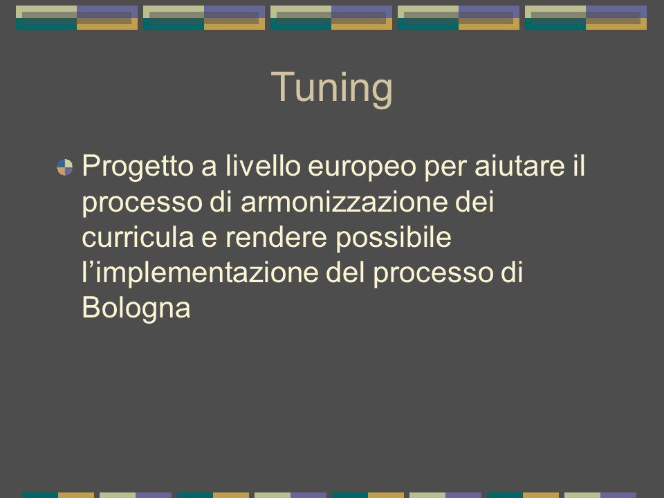 Tuning Progetto a livello europeo per aiutare il processo di armonizzazione dei curricula e rendere possibile l'implementazione del processo di Bologna