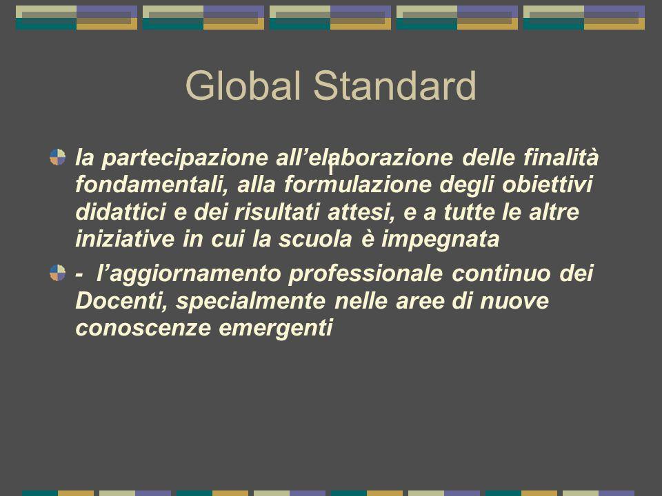 I Global Standard la partecipazione all'elaborazione delle finalità fondamentali, alla formulazione degli obiettivi didattici e dei risultati attesi, e a tutte le altre iniziative in cui la scuola è impegnata - l'aggiornamento professionale continuo dei Docenti, specialmente nelle aree di nuove conoscenze emergenti
