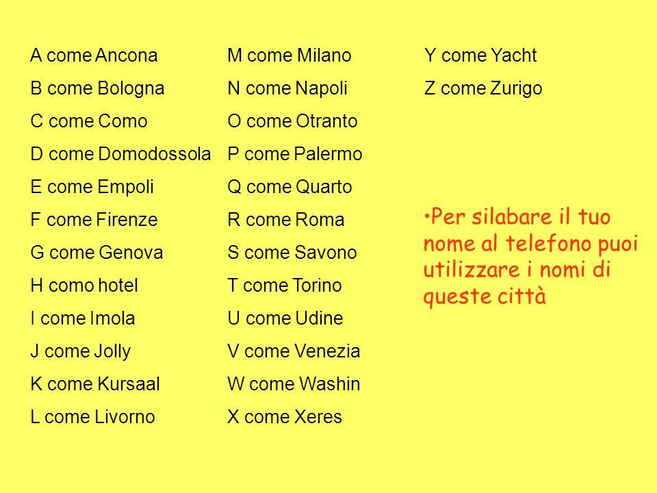 A come AnconaM come MilanoY come Yacht B come BolognaN come NapoliZ come Zurigo C come ComoO come Otranto D come DomodossolaP come Palermo E come Empo