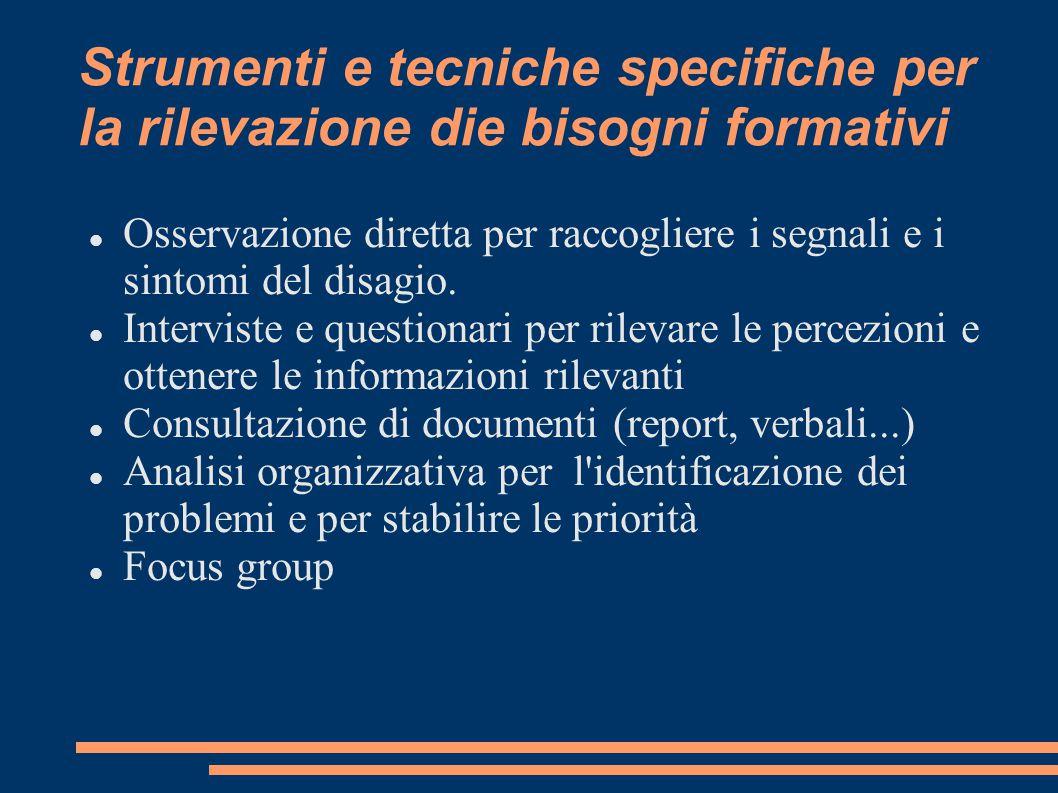 Strumenti e tecniche specifiche per la rilevazione die bisogni formativi Osservazione diretta per raccogliere i segnali e i sintomi del disagio. Inter
