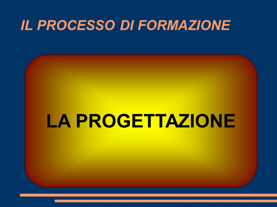 IL PROCESSO DI FORMAZIONE LA PROGETTAZIONE