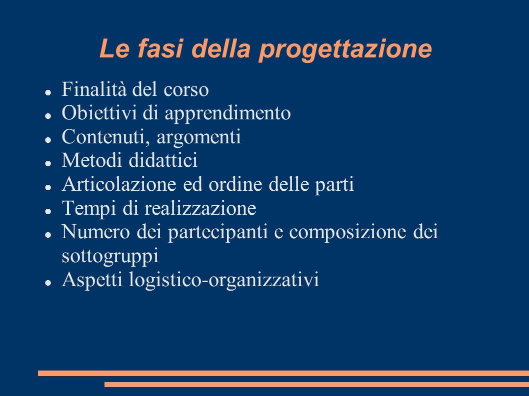 Le fasi della progettazione Finalità del corso Obiettivi di apprendimento Contenuti, argomenti Metodi didattici Articolazione ed ordine delle parti Tempi di realizzazione Numero dei partecipanti e composizione dei sottogruppi Aspetti logistico-organizzativi