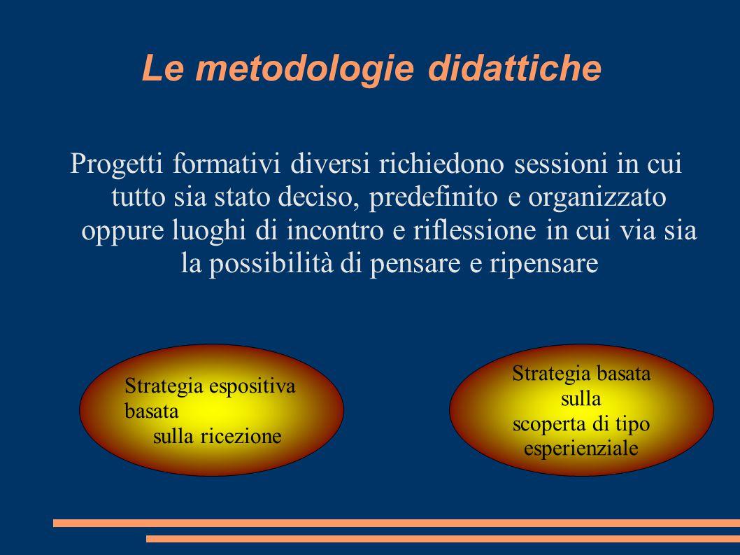 Le metodologie didattiche Progetti formativi diversi richiedono sessioni in cui tutto sia stato deciso, predefinito e organizzato oppure luoghi di inc