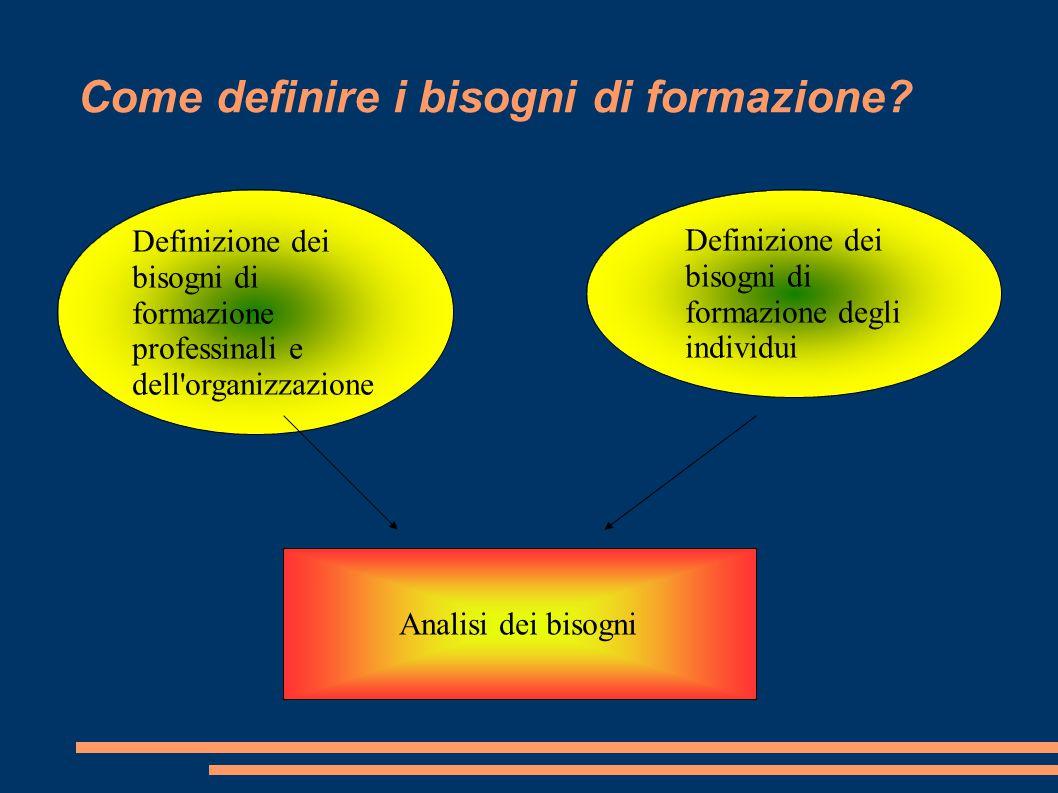 Come definire i bisogni di formazione? Definizione dei bisogni di formazione professinali e dell'organizzazione Definizione dei bisogni di formazione