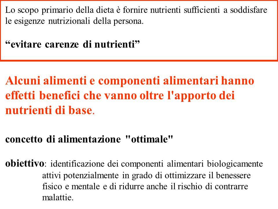 Lo scopo primario della dieta è fornire nutrienti sufficienti a soddisfare le esigenze nutrizionali della persona.