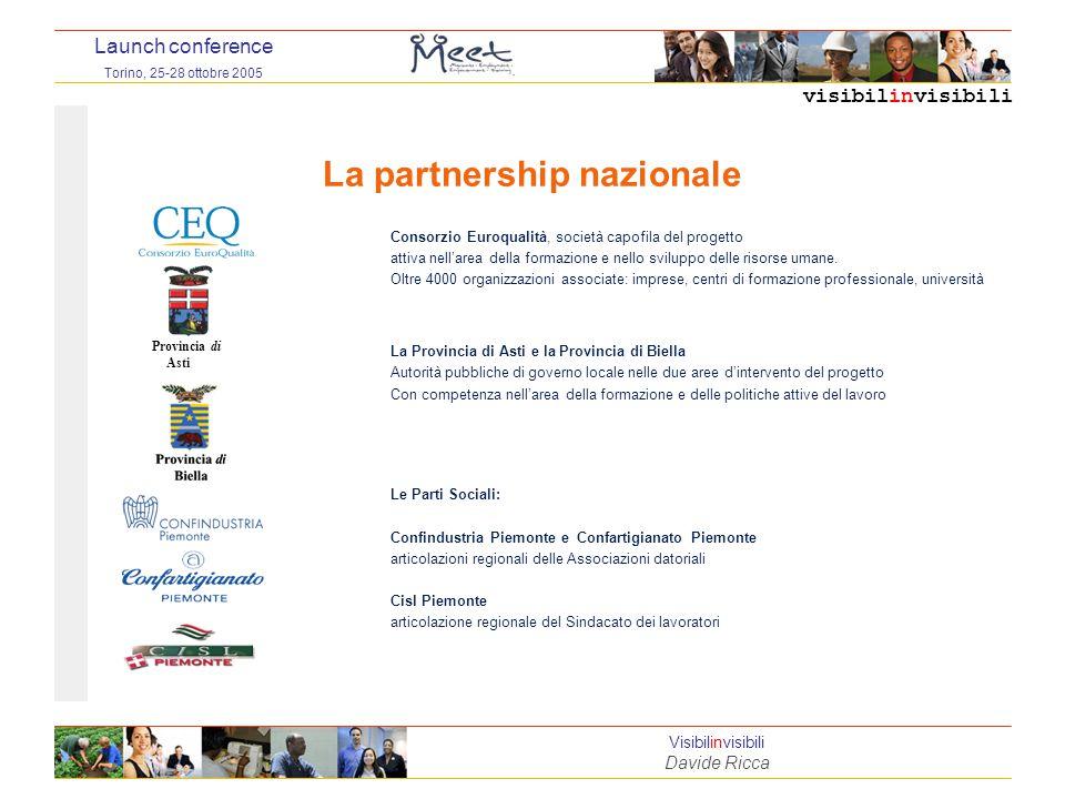 visibilinvisibili Launch conference Torino, 25-28 ottobre 2005 Visibilinvisibili Davide Ricca La partnership nazionale Consorzio Euroqualità, società capofila del progetto attiva nell'area della formazione e nello sviluppo delle risorse umane.