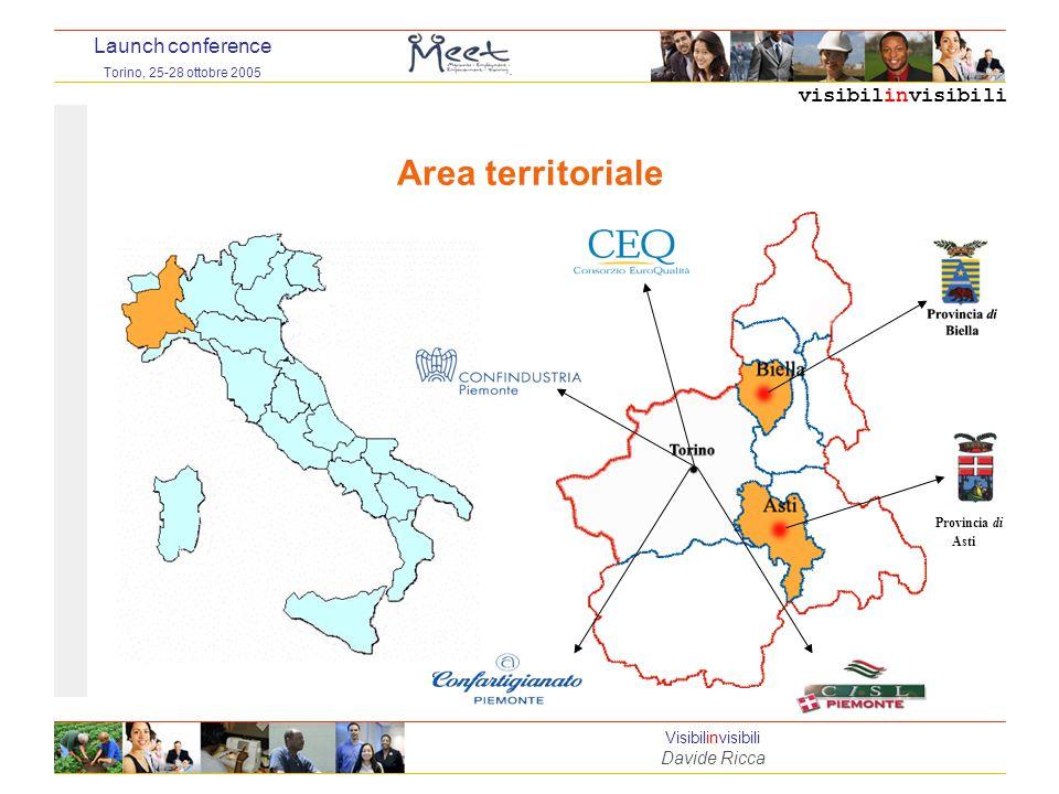 visibilinvisibili Launch conference Torino, 25-28 ottobre 2005 Visibilinvisibili Davide Ricca Area territoriale Provincia di Asti