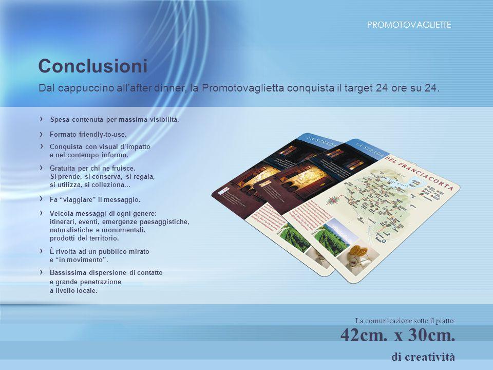 PROMOTOVAGLIETTE Conclusioni Spesa contenuta per massima visibilità.