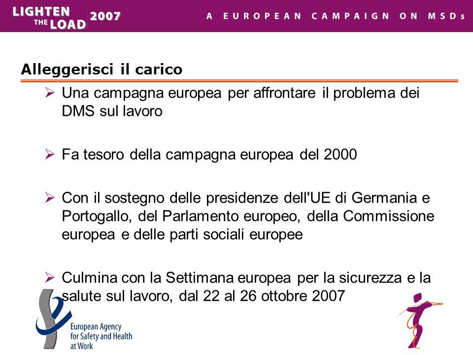 Alleggerisci il carico  Una campagna europea per affrontare il problema dei DMS sul lavoro  Fa tesoro della campagna europea del 2000  Con il soste