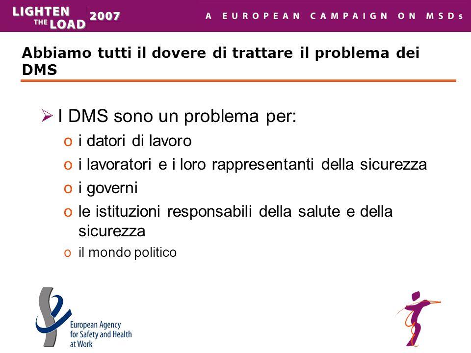 Abbiamo tutti il dovere di trattare il problema dei DMS  I DMS sono un problema per: oi datori di lavoro oi lavoratori e i loro rappresentanti della