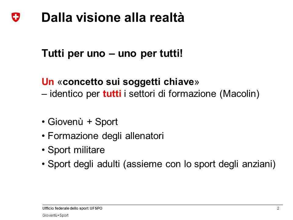 2 Ufficio federale dello sport UFSPO Gioventù+Sport Dalla visione alla realtà Tutti per uno – uno per tutti.
