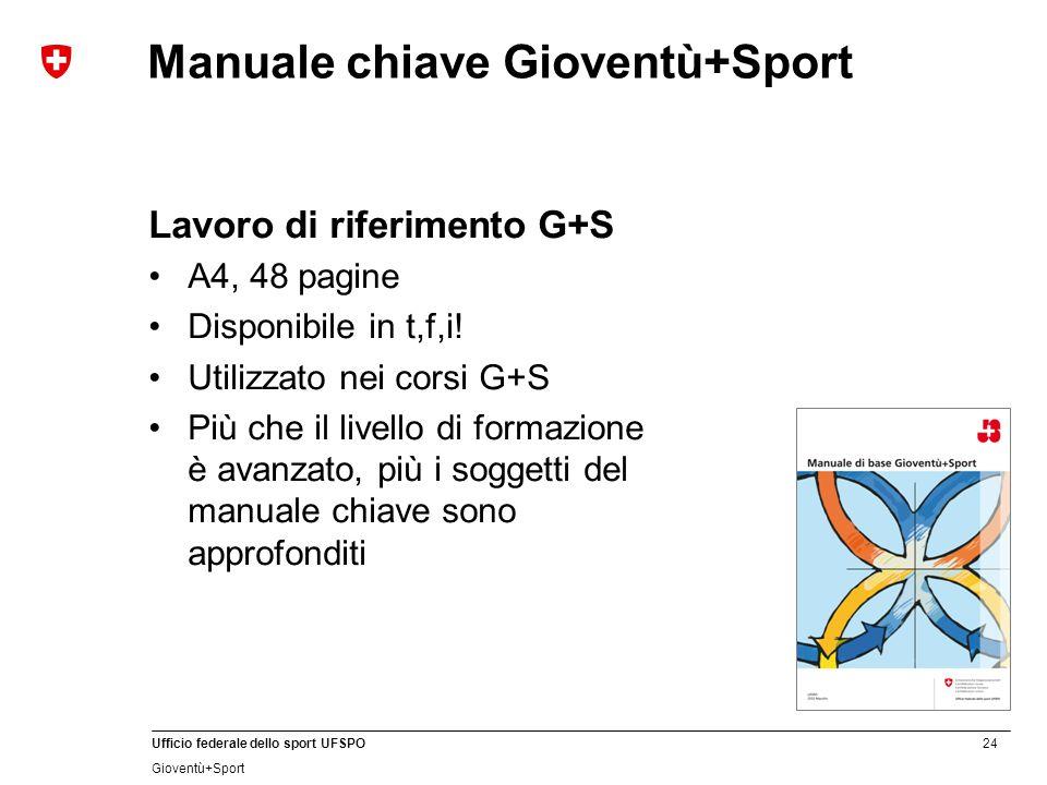 24 Ufficio federale dello sport UFSPO Gioventù+Sport Manuale chiave Gioventù+Sport Lavoro di riferimento G+S A4, 48 pagine Disponibile in t,f,i.