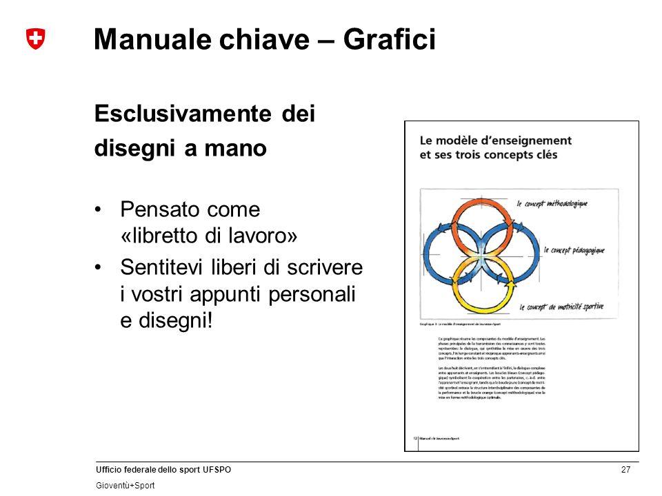 27 Ufficio federale dello sport UFSPO Gioventù+Sport Manuale chiave – Grafici Esclusivamente dei disegni a mano Pensato come «libretto di lavoro» Sent