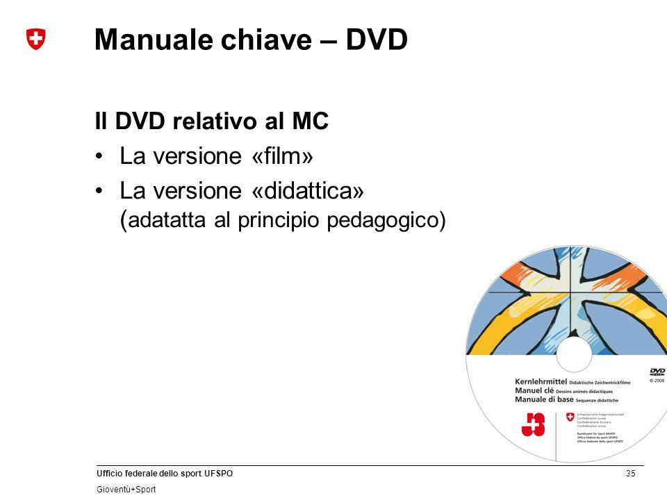 35 Ufficio federale dello sport UFSPO Gioventù+Sport Manuale chiave – DVD Il DVD relativo al MC La versione «film» La versione «didattica» ( adatatta al principio pedagogico)