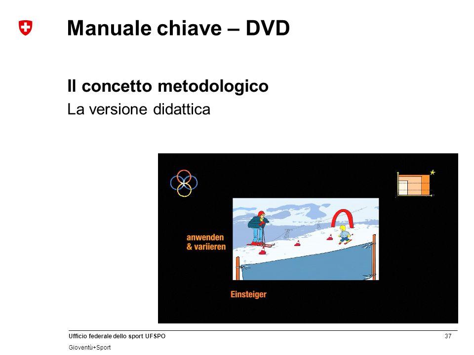 37 Ufficio federale dello sport UFSPO Gioventù+Sport Manuale chiave – DVD Il concetto metodologico La versione didattica