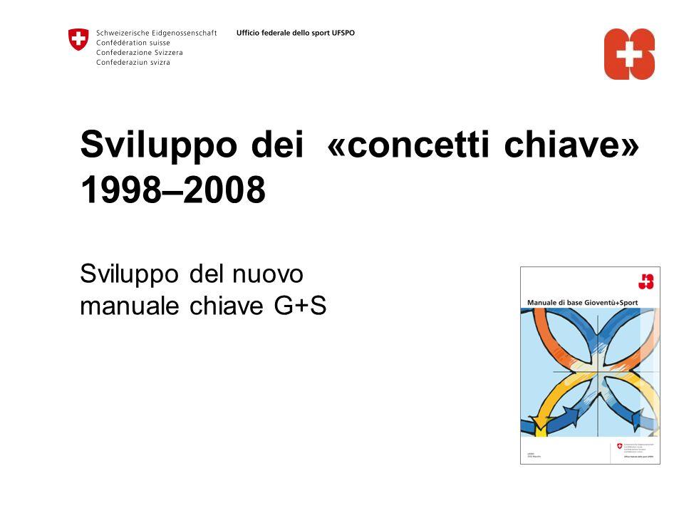Sviluppo dei «concetti chiave» 1998–2008 Sviluppo del nuovo manuale chiave G+S