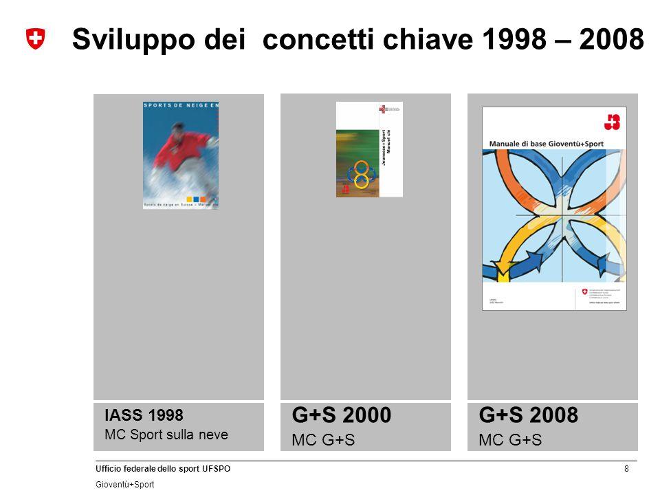 8 Ufficio federale dello sport UFSPO Gioventù+Sport Sviluppo dei concetti chiave 1998 – 2008 IASS 1998 MC Sport sulla neve G+S 2000 MC G+S G+S 2008 MC