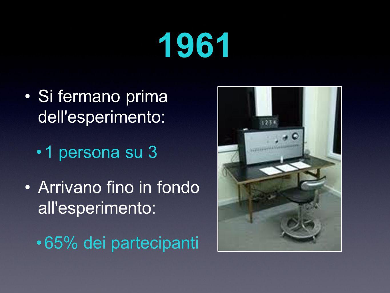 1961 Si fermano prima dell'esperimento: 1 persona su 3 Arrivano fino in fondo all'esperimento: 65% dei partecipanti