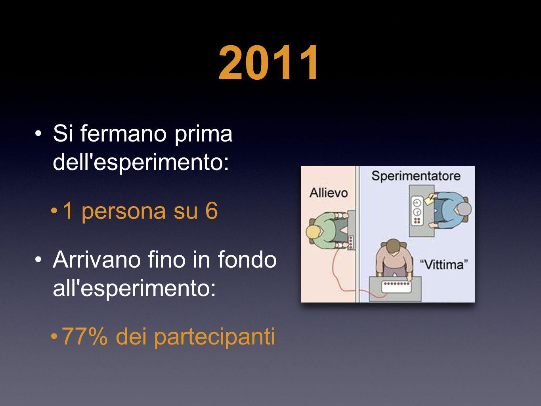 2011 Si fermano prima dell'esperimento: 1 persona su 6 Arrivano fino in fondo all'esperimento: 77% dei partecipanti
