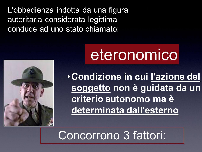 eteronomico Condizione in cui l'azione del soggetto non è guidata da un criterio autonomo ma è determinata dall'esterno L'obbedienza indotta da una fi