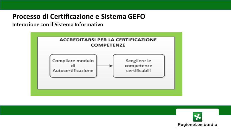 Processo di Certificazione e Sistema GEFO Interazione con il Sistema Informativo
