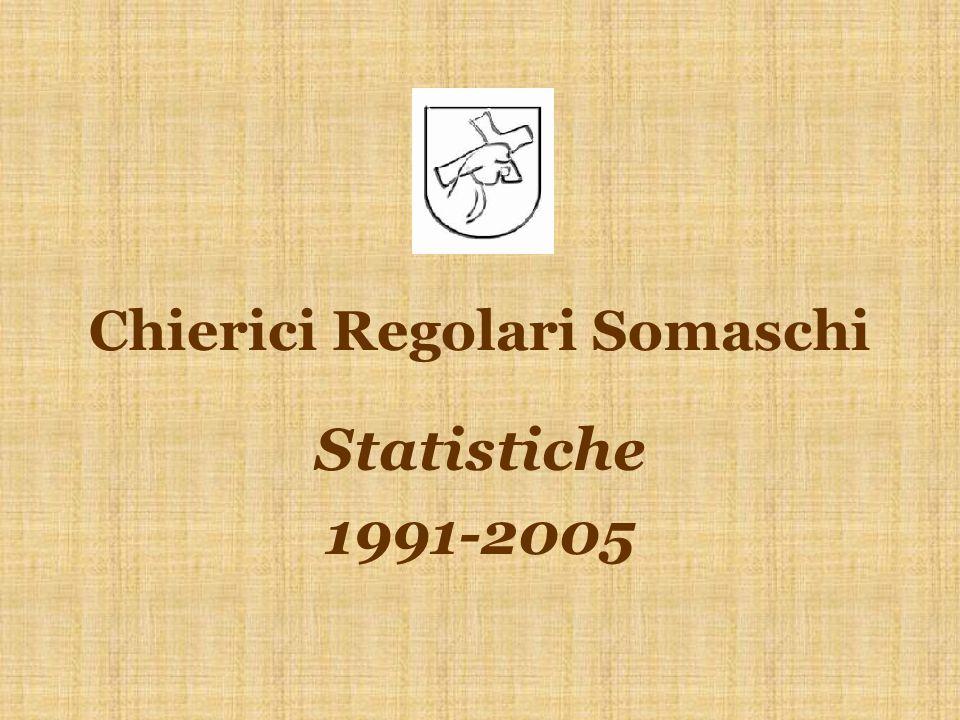 Chierici Regolari Somaschi Statistiche 1991-2005