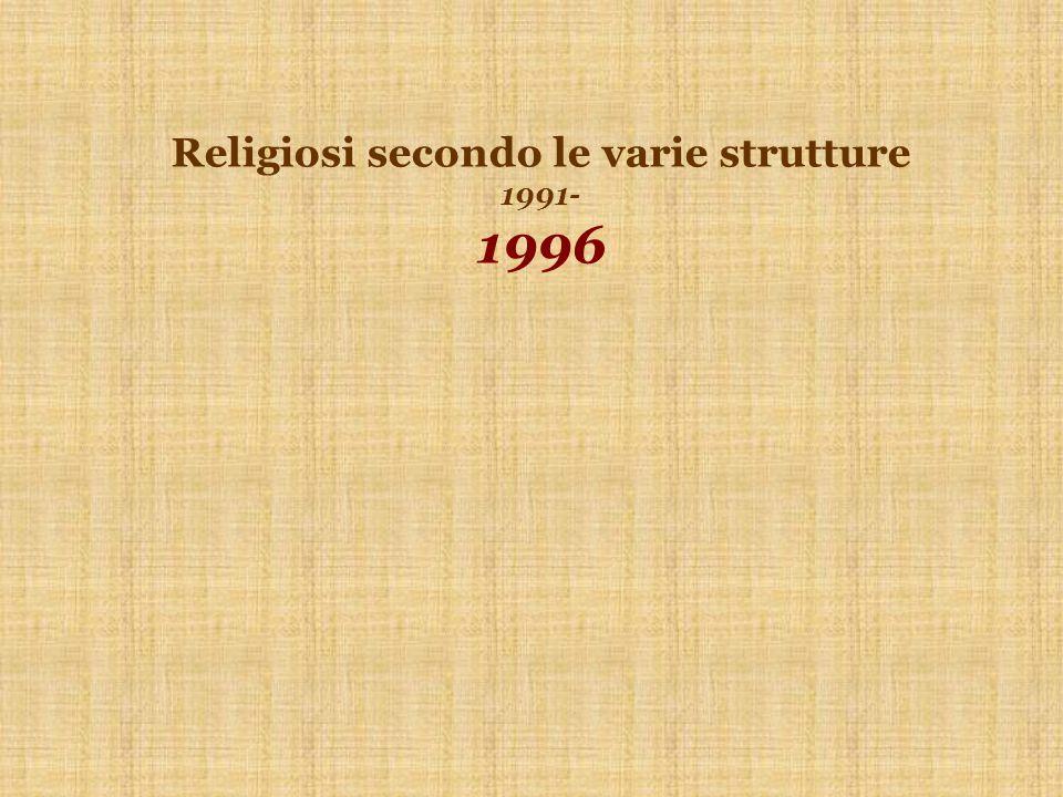 Religiosi secondo le varie strutture 1991- 1996
