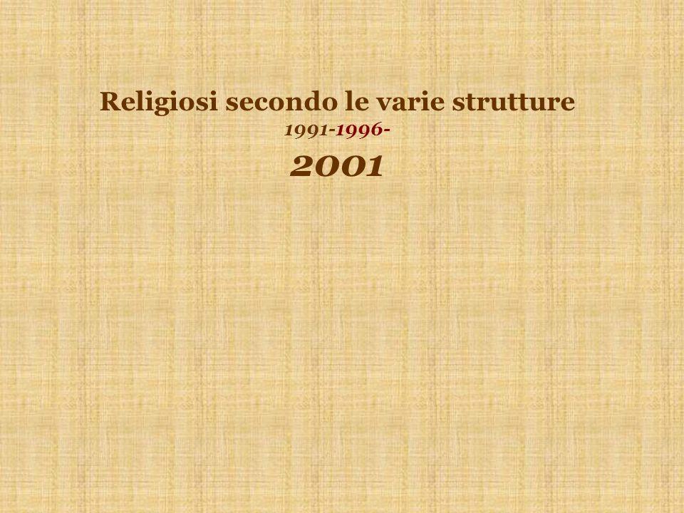 Religiosi secondo le varie strutture 1991-1996- 2001