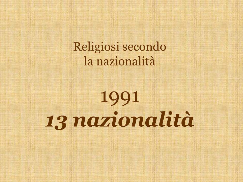 Religiosi secondo la nazionalità 1991 13 nazionalità