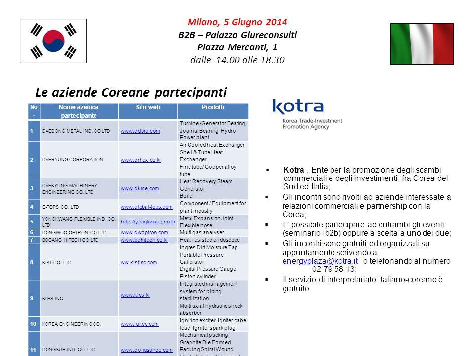Milano, 5 Giugno 2014 B2B – Palazzo Giureconsulti Piazza Mercanti, 1 dalle 14.00 alle 18.30 Le aziende Coreane partecipanti No. Nome azienda partecipa