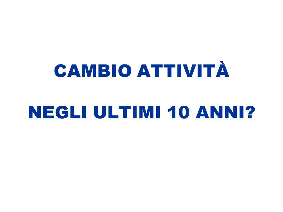CAMBIO ATTIVITÀ NEGLI ULTIMI 10 ANNI