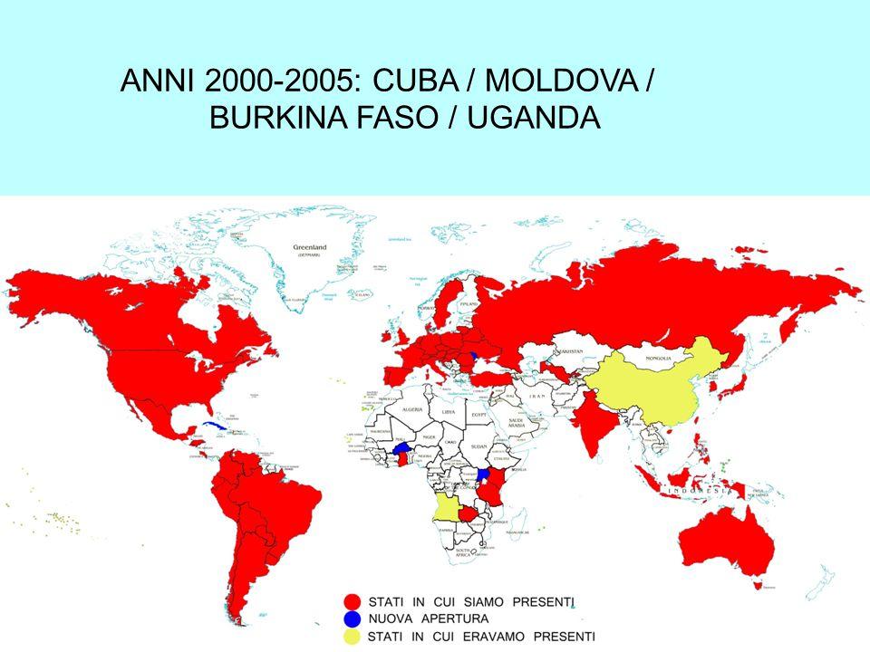 ANNI 2000-2005: CUBA / MOLDOVA / BURKINA FASO / UGANDA