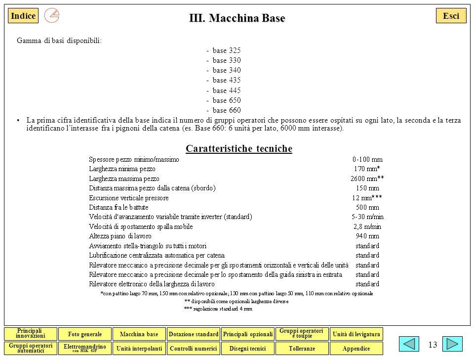 Esci Foto generaleMacchina baseDotazione standardPrincipali opzionali Gruppi operatori e toupie Gruppi operatori automatici Disegni tecniciTolleranzeControlli numerici Elettromandrino con HSK 63F Indice Unità interpolanti Unità di levigatura Principali innovazioni Appendice Francesco Adorante 13 III.
