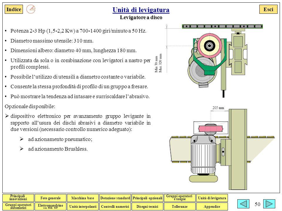 Esci Foto generaleMacchina baseDotazione standardPrincipali opzionali Gruppi operatori e toupie Gruppi operatori automatici Disegni tecniciTolleranzeControlli numerici Elettromandrino con HSK 63F Indice Unità interpolanti Unità di levigatura Principali innovazioni Appendice Francesco Adorante 50 Unità di levigatura Unità di levigatura Levigatore a disco Unità di levigatura Potenza 2-3 Hp (1,5-2,2 Kw) a 700-1400 giri/minuto a 50 Hz.