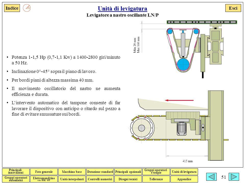 Esci Foto generaleMacchina baseDotazione standardPrincipali opzionali Gruppi operatori e toupie Gruppi operatori automatici Disegni tecniciTolleranzeControlli numerici Elettromandrino con HSK 63F Indice Unità interpolanti Unità di levigatura Principali innovazioni Appendice Francesco Adorante 51 Unità di levigatura Unità di levigatura Levigatore a nastro oscillante LN/P Unità di levigatura Potenza 1-1,5 Hp (0,7-1,1 Kw) a 1400-2800 giri/minuto a 50 Hz.
