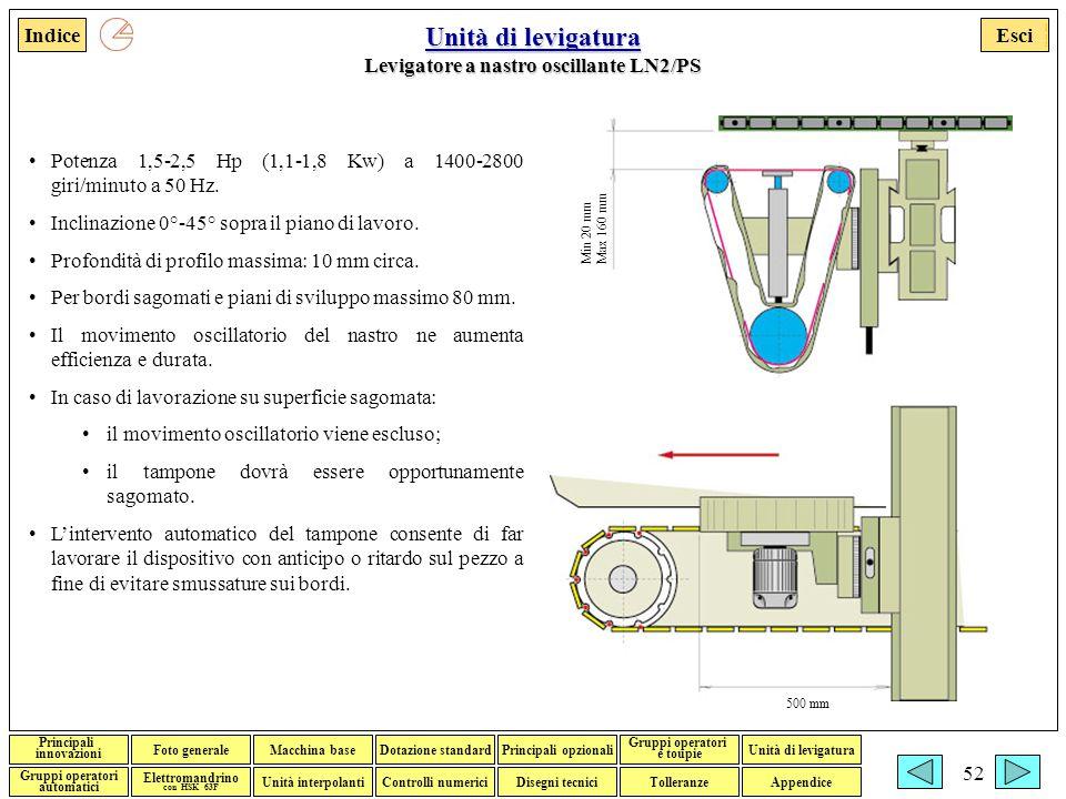 Esci Foto generaleMacchina baseDotazione standardPrincipali opzionali Gruppi operatori e toupie Gruppi operatori automatici Disegni tecniciTolleranzeControlli numerici Elettromandrino con HSK 63F Indice Unità interpolanti Unità di levigatura Principali innovazioni Appendice Francesco Adorante 52 Unità di levigatura Unità di levigatura Levigatore a nastro oscillante LN2/PS Unità di levigatura Potenza 1,5-2,5 Hp (1,1-1,8 Kw) a 1400-2800 giri/minuto a 50 Hz.