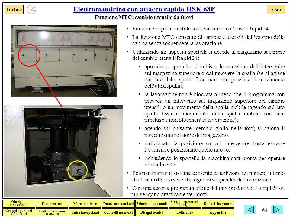 Esci Foto generaleMacchina baseDotazione standardPrincipali opzionali Gruppi operatori e toupie Gruppi operatori automatici Disegni tecniciTolleranzeControlli numerici Elettromandrino con HSK 63F Indice Unità interpolanti Unità di levigatura Principali innovazioni Appendice Francesco Adorante 64 Elettromandrino con attacco rapido HSK 63F Elettromandrino con attacco rapido HSK 63F Funzione MTC: cambio utensile da fuori Elettromandrino con attacco rapido HSK 63F Funzione implementabile solo con cambio utensili Rapid 24.