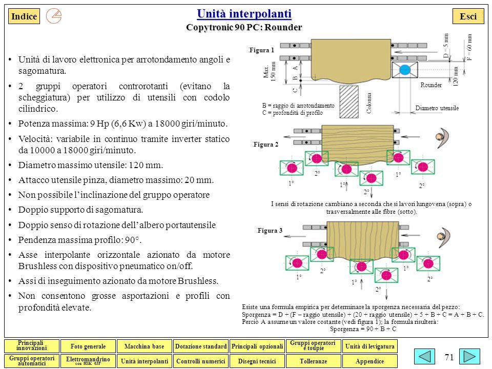 Esci Foto generaleMacchina baseDotazione standardPrincipali opzionali Gruppi operatori e toupie Gruppi operatori automatici Disegni tecniciTolleranzeControlli numerici Elettromandrino con HSK 63F Indice Unità interpolanti Unità di levigatura Principali innovazioni Appendice Francesco Adorante 71 Unità interpolanti Unità interpolanti Copytronic 90 PC: Rounder Unità interpolanti Unità di lavoro elettronica per arrotondamento angoli e sagomatura.