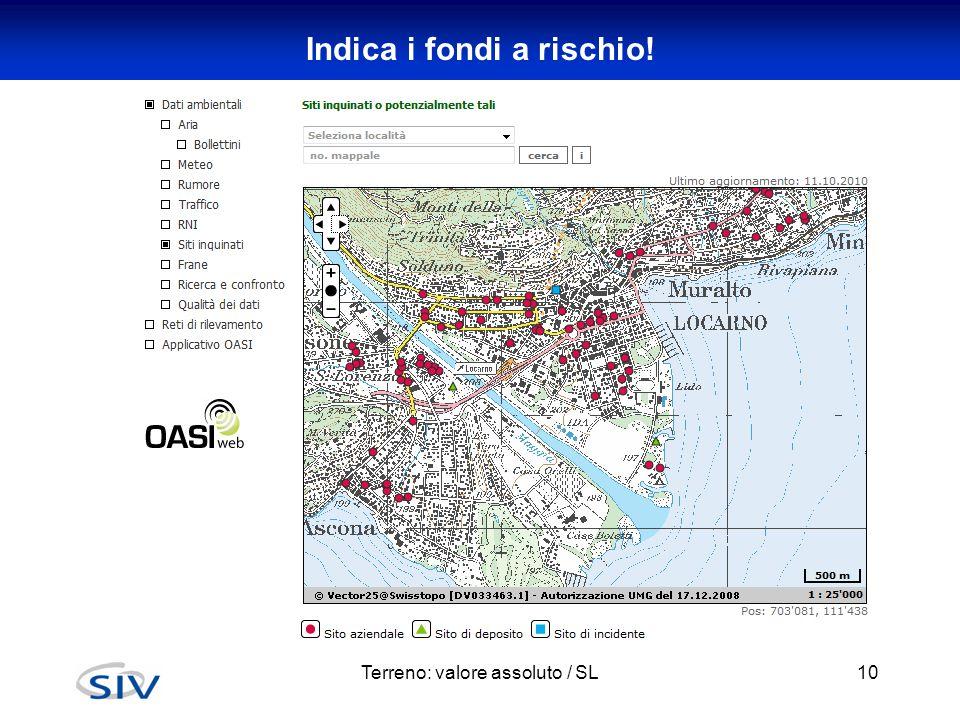 Indica i fondi a rischio! Terreno: valore assoluto / SL10