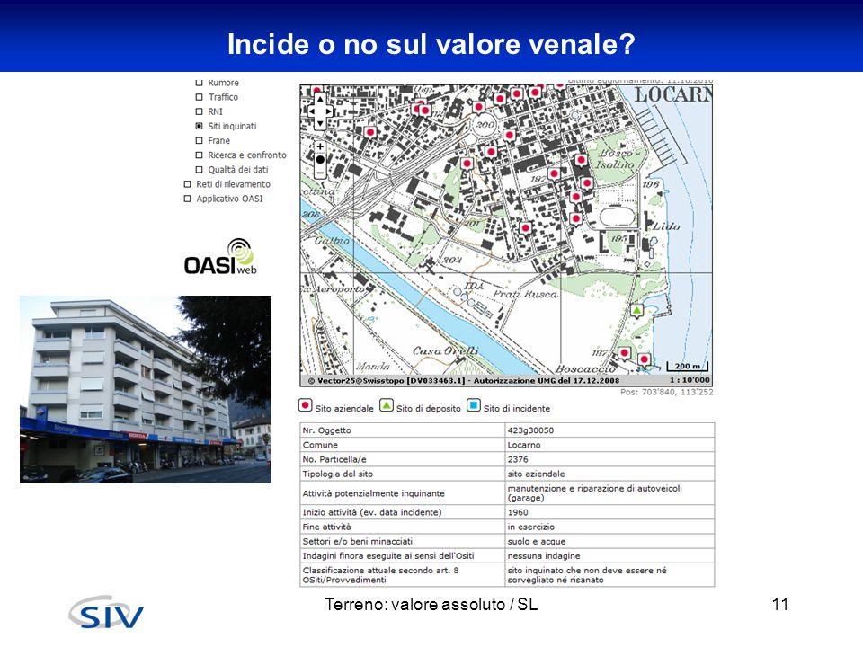 Incide o no sul valore venale Terreno: valore assoluto / SL11