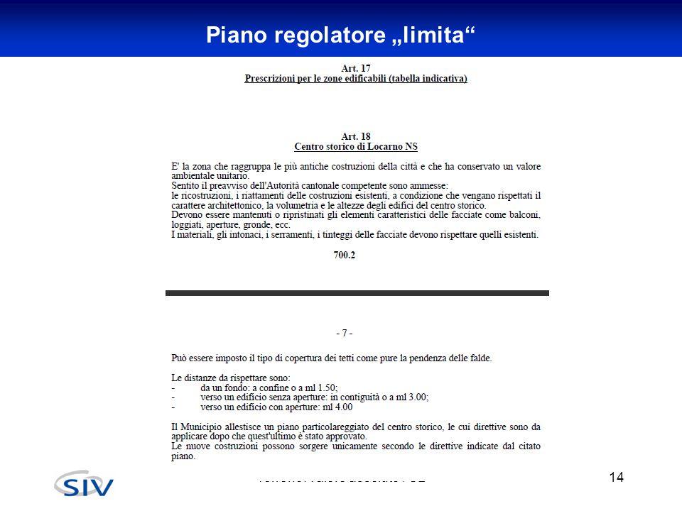 "Piano regolatore ""limita"" Terreno: valore assoluto / SL14"