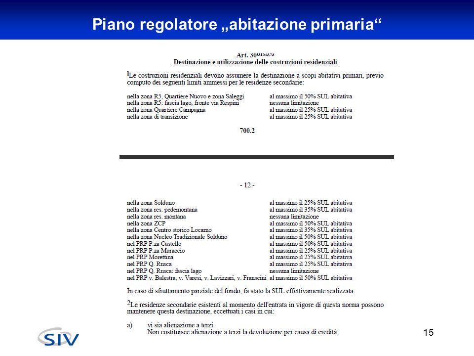 """Piano regolatore """"abitazione primaria"""" Terreno: valore assoluto / SL15"""