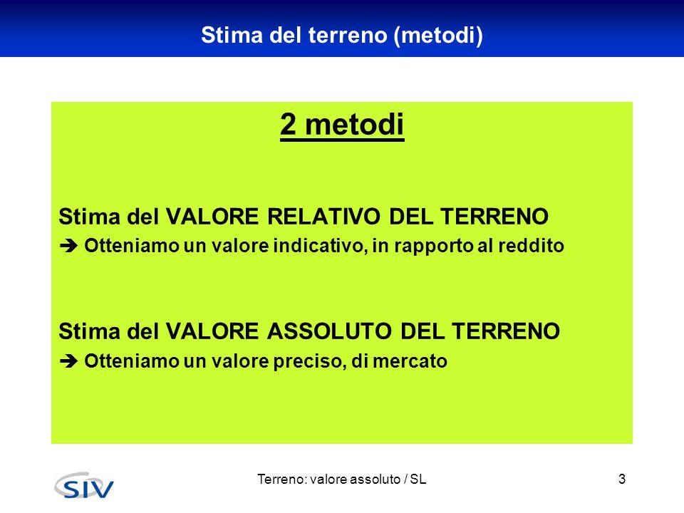 Terreno: valore assoluto / SL3 Stima del terreno (metodi) 2 metodi Stima del VALORE RELATIVO DEL TERRENO  Otteniamo un valore indicativo, in rapporto al reddito Stima del VALORE ASSOLUTO DEL TERRENO  Otteniamo un valore preciso, di mercato