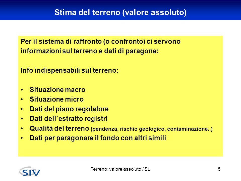 """PR """"costruzioni esistenti IO e IS interssanti Terreno: valore assoluto / SL16"""